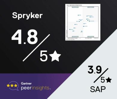 Gartner Peer Insights review Spryker versus SAP